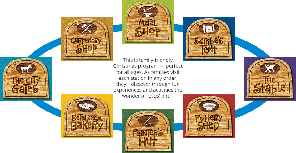 This is family-friendly Christmas program — perfect for all ages. As families visit each station in any order, they'll discover through fun experiences and activities the wonder of Jesus' birth.