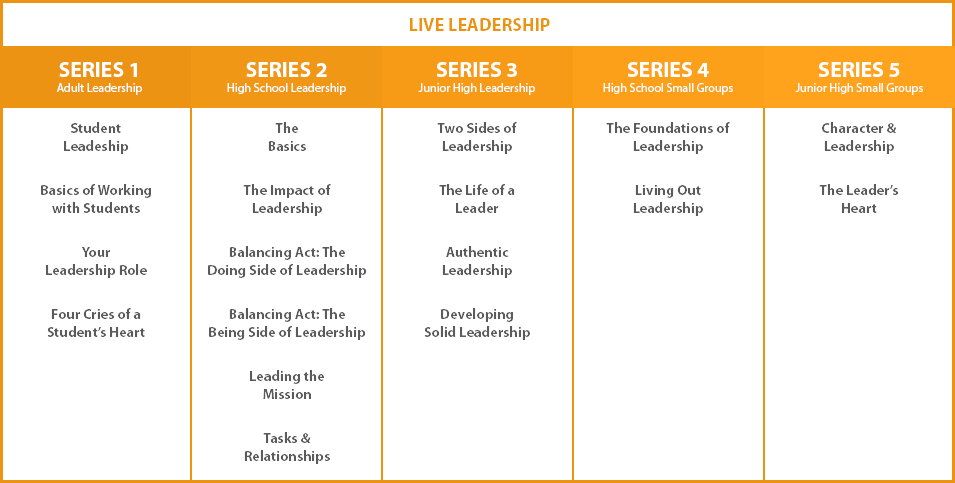 Live Leadership Lesson Plan